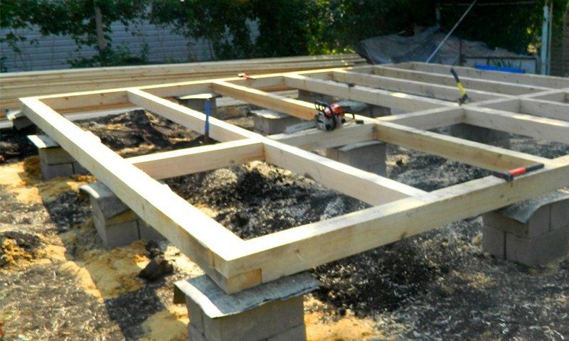 Выбор типа фундамента при строительстве дома. Глубина заложения фундамента при строительстве индивидуального жилого дома